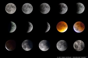 Super Blood Moon Space Eclipse Sequence
